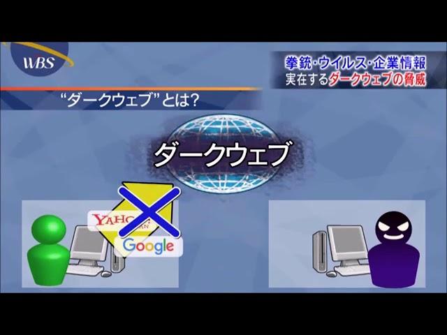 闇サイト・アルファベイ