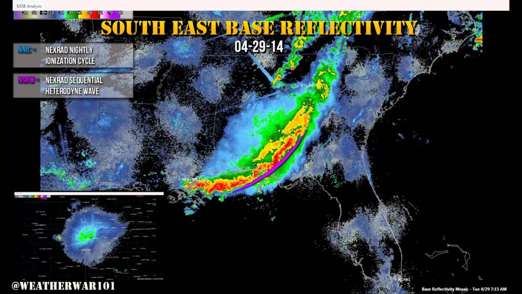Geoengineering: Nexrad Sequential Heterodyne Wave Generation