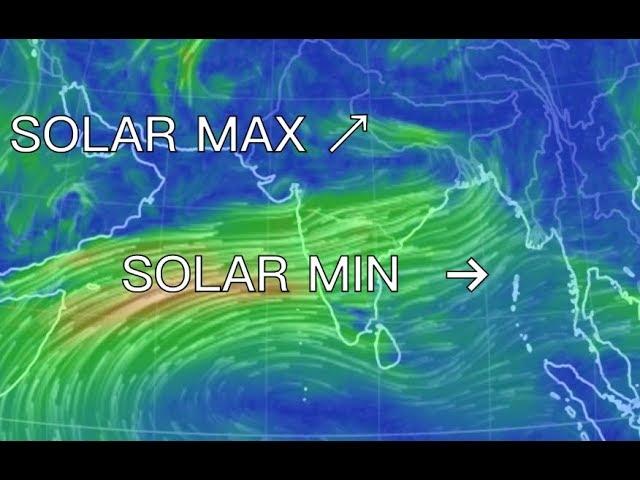 Monsoon & Solar Activity | China's Geoengineering