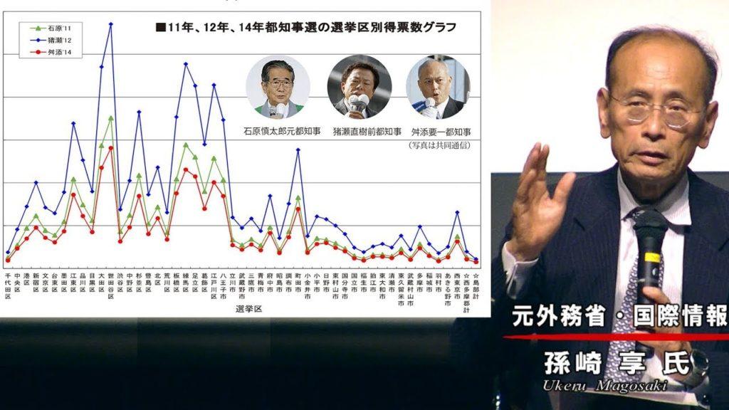 孫崎享氏「不正選挙の明白な証拠!選挙結果が操作されている。報道の自由度世界72位の日本」ワールドフォーラム2016年5月