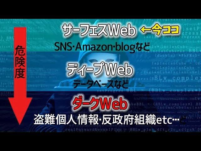 普通は見ることのできないインターネット『Dark WEB』で取引されている信じられないもの