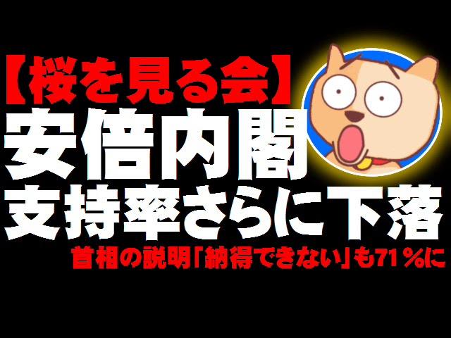 【桜を見る会】安倍内閣支持率さらに下落、首相の説明「納得できない」も71%に – 支持、不支持の差も縮まる
